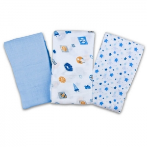 Custom Cotton Swaddle Blankets Wholesale